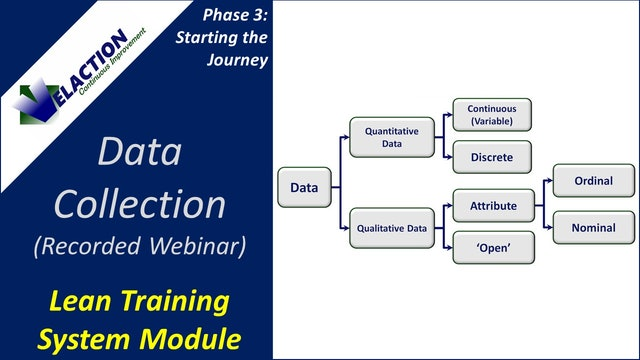 Data Collection (Training Module Video)