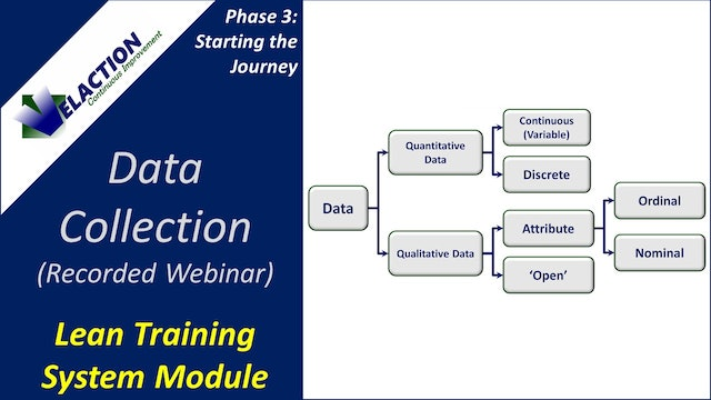 Data Collection (Training Module Video- Recorded Webinar)