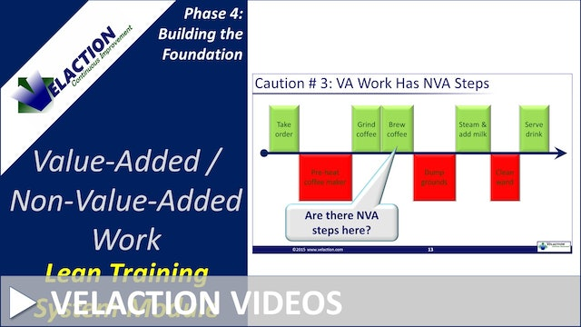 Value-Added / Non-Value-Added (Training Module Video)