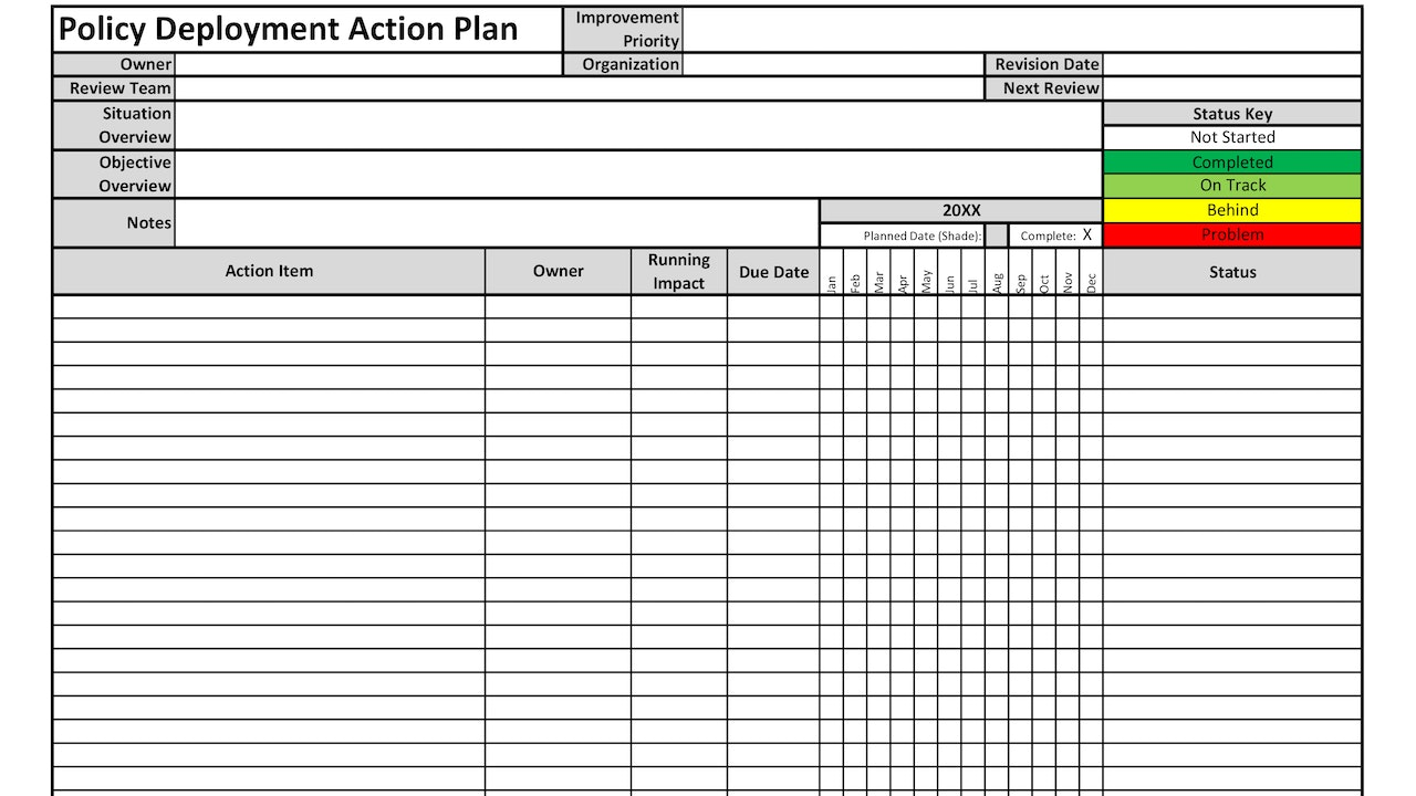 Policy Deployment Action Plan (Forms & Tools)