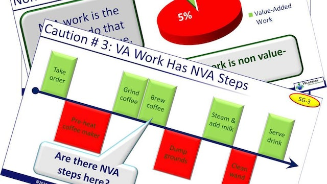 Value Added / NVA Trainer Materials (PPT, SG, 1xPDF Article)