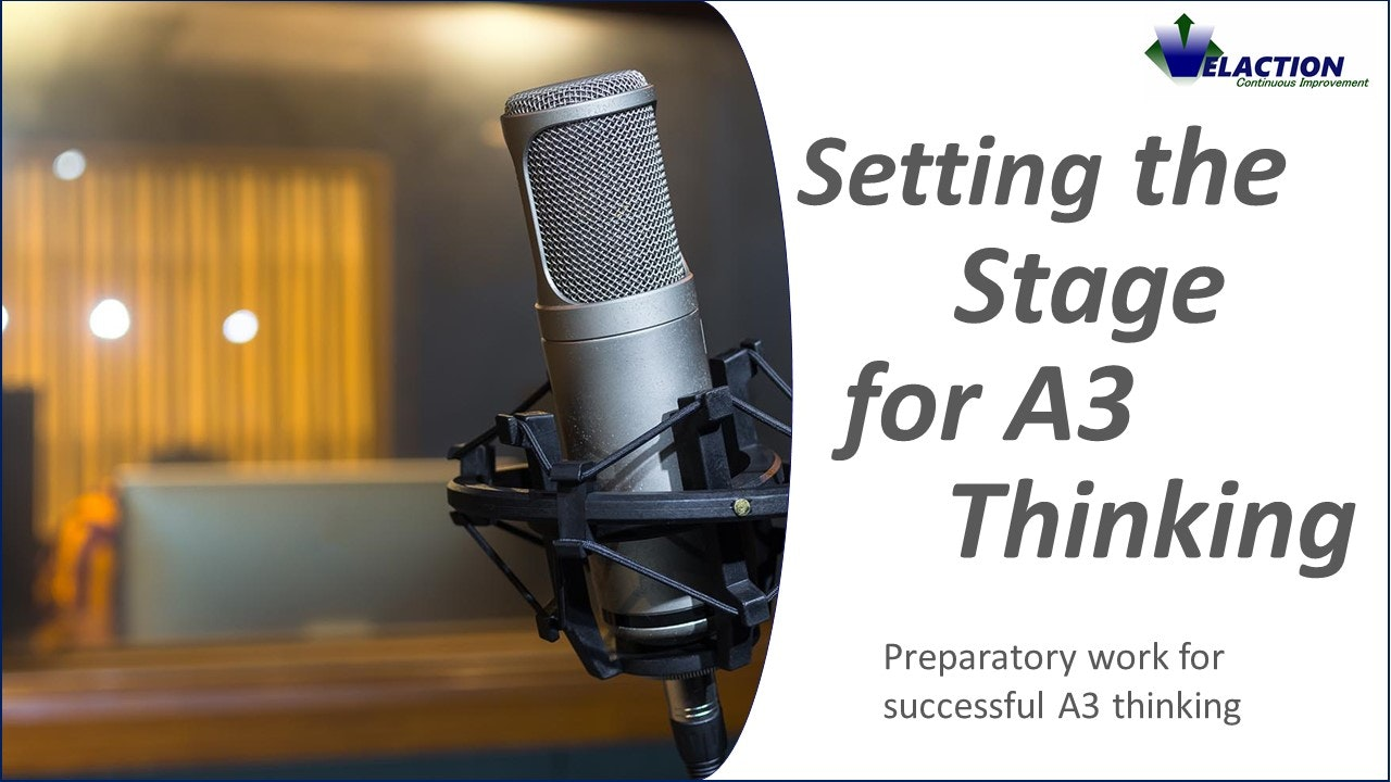 Setting the Stage for A3 Thinking