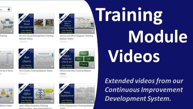 Training Module Videos
