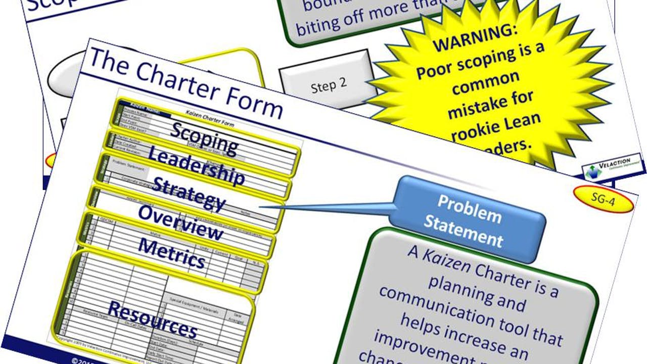 Kaizen - Planning & Chartering. Corporate License