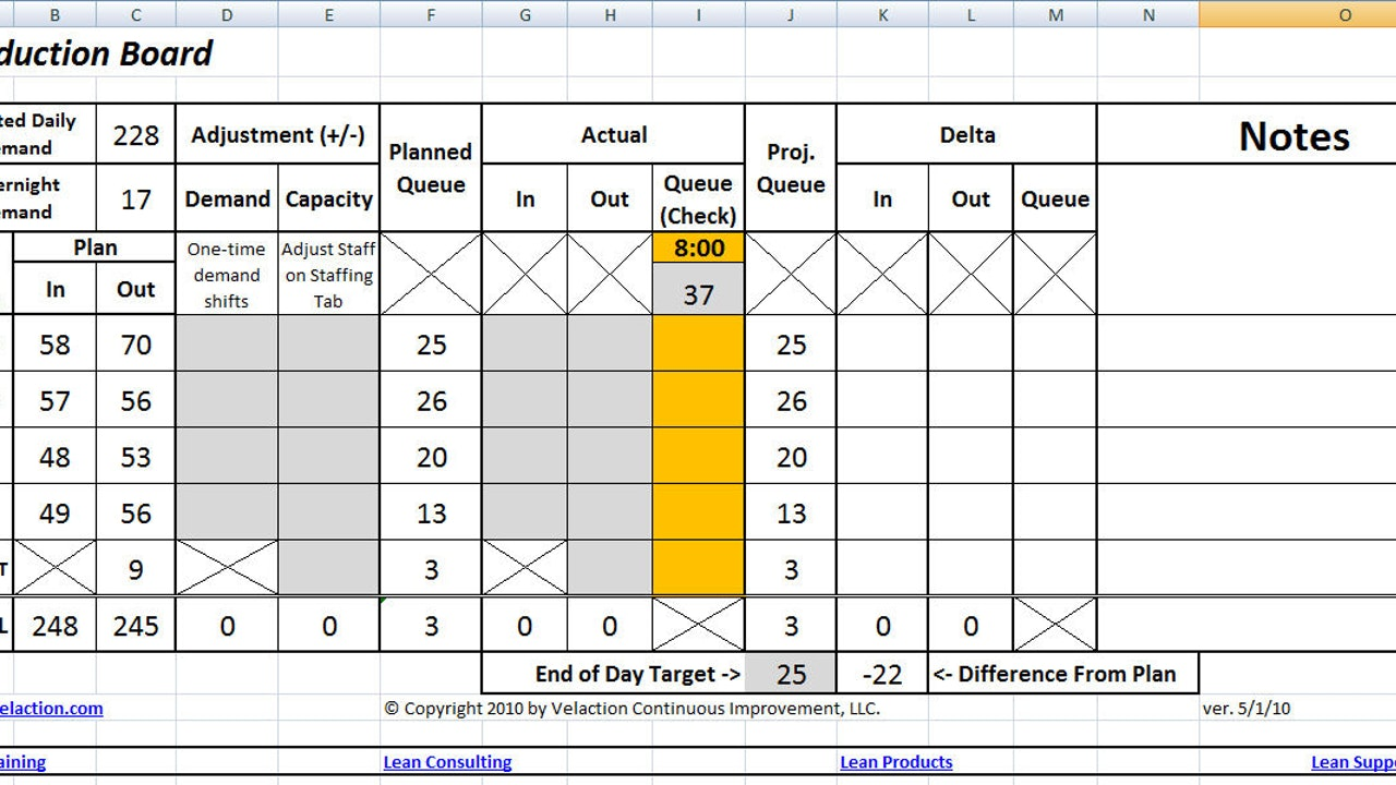 Daily Management Worksheet (Forms & Tools)
