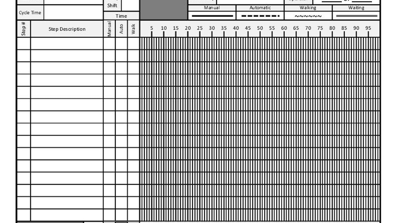 Standard Work Combination Sheet (Forms & Tools)