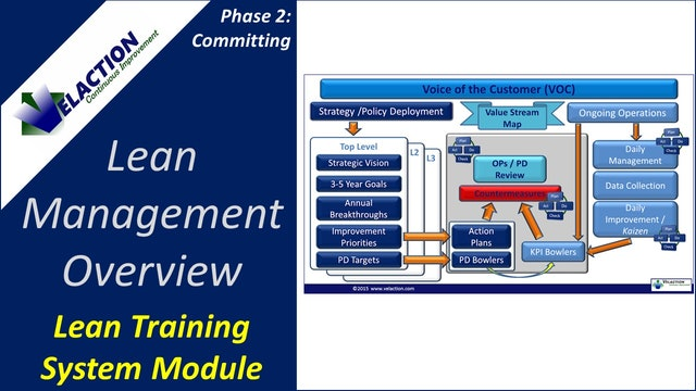 Lean Management Overview (Training Module Video)