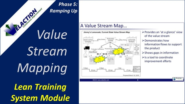 Value Stream Mapping / VSM-Current State (Training Module Video)