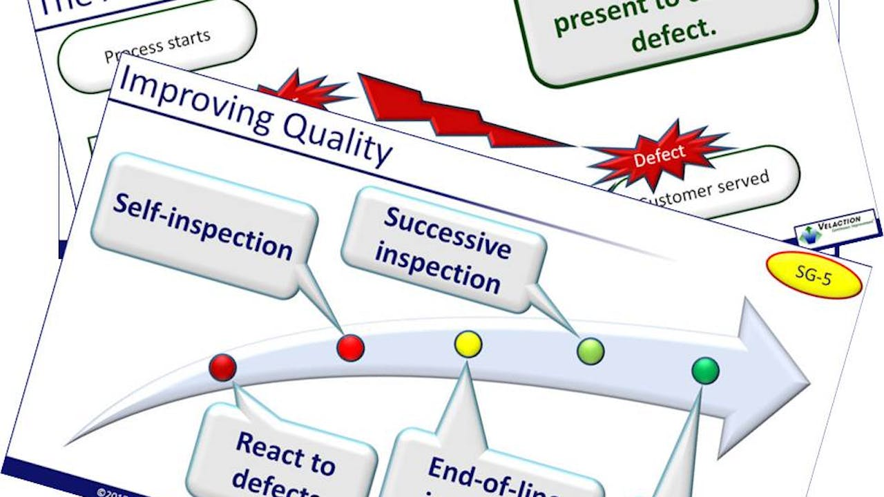 Quality Overview. Corporate License