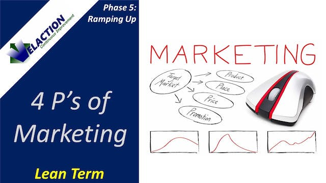 4 Ps of Marketing (Video Term)