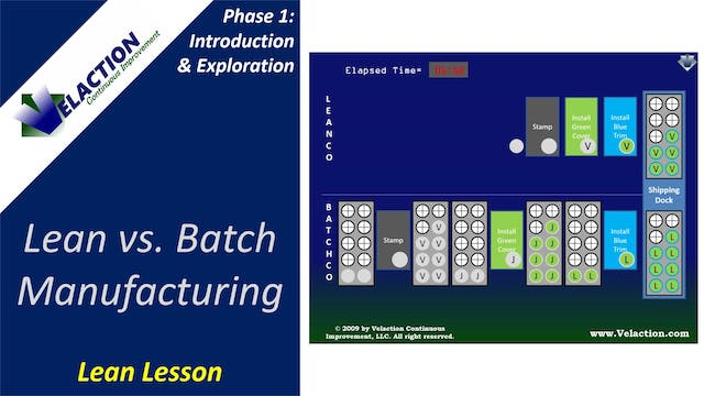 Lean Manufacturing Overview: Lean vs....
