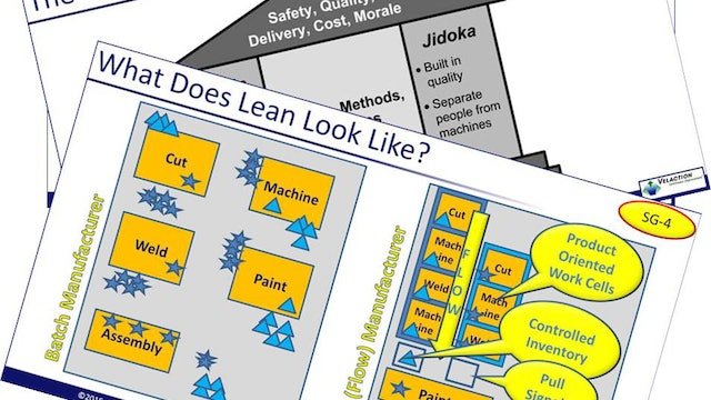 Lean Overview Trainer Materials (PPT, SG, 3xPDF Articles)