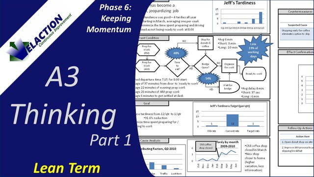 A3 Thinking Term (Part 1)