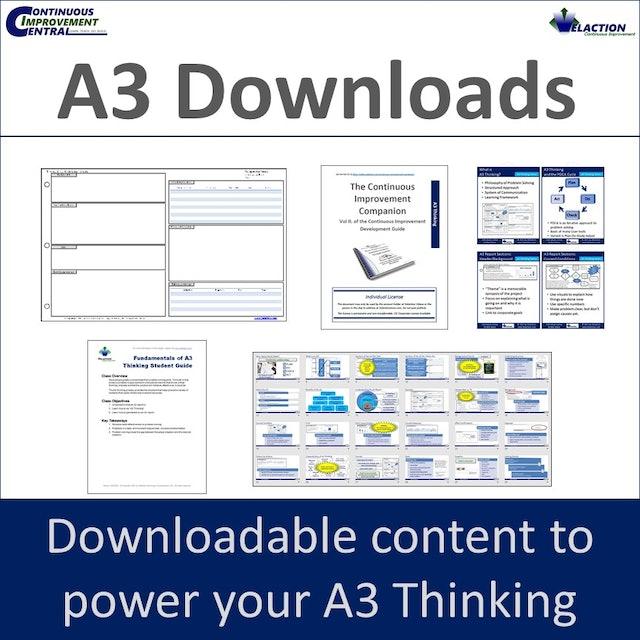Downloadable A3 Materials