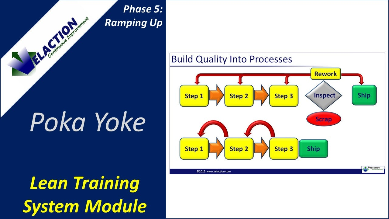 Poka Yoke (Training Module Video)