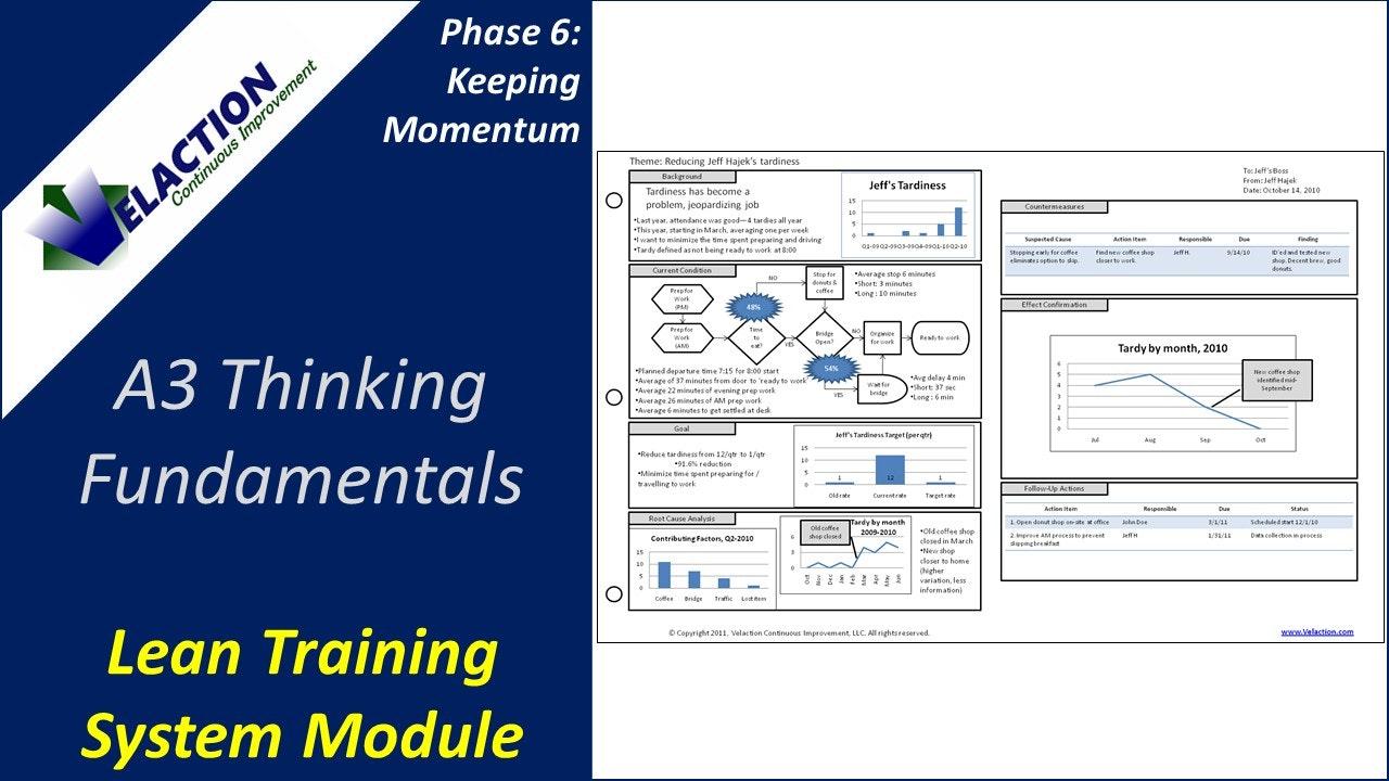 A3 Thinking Fundamentals (Lean Training System Module)