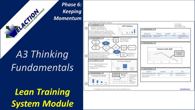 A3 Thinking Fundamentals (Excerpt)