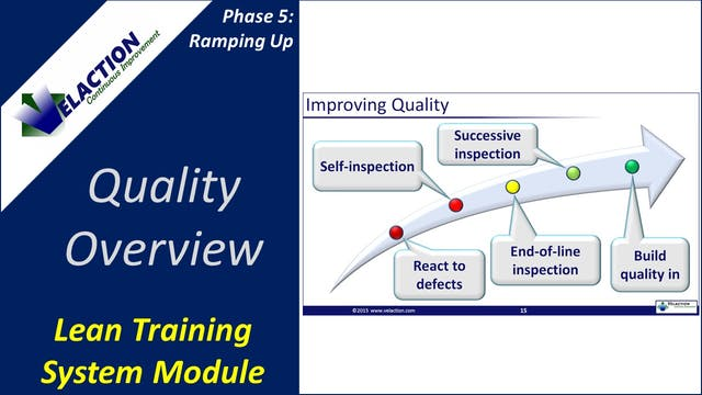 Quality Overview (Training Module Vid...