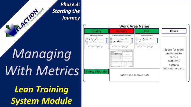 Managing With Metrics (Training Modul...