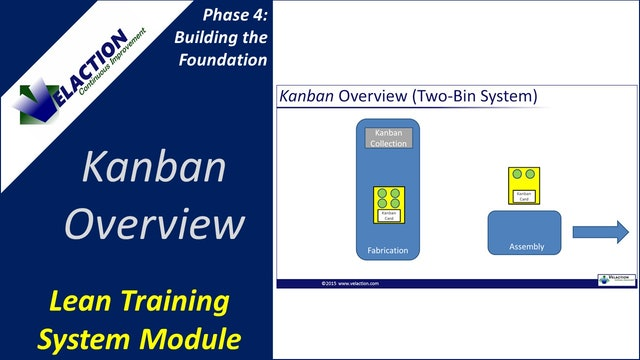Kanban Overview (Training Module Video)