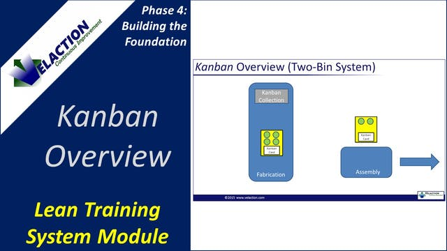Kanban Overview (Training Module Video)
