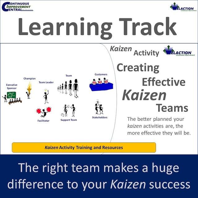 Creating Effective Kaizen Teams
