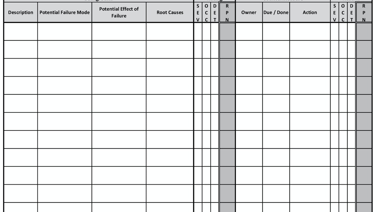 FMEA WorkSheet (Forms & Tools)