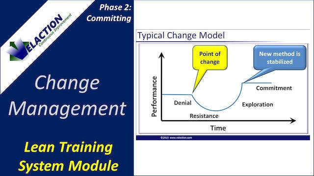 Change Management (Training Module Vi...
