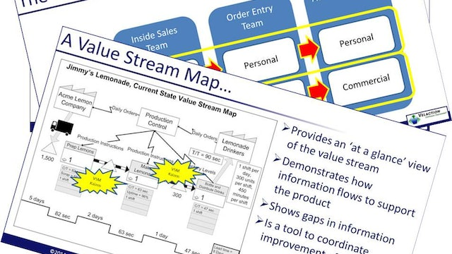 VSM / Value Stream Mapping Trainer Materials (PPT)