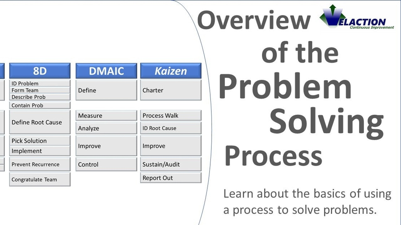 Overview of the Problem-Solving Process