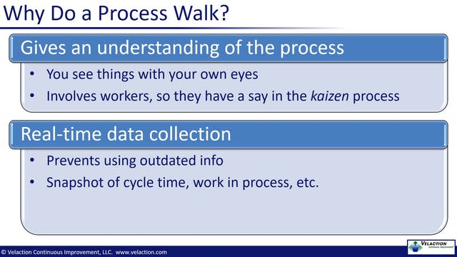 Kaizen Process Walk (Office Version)
