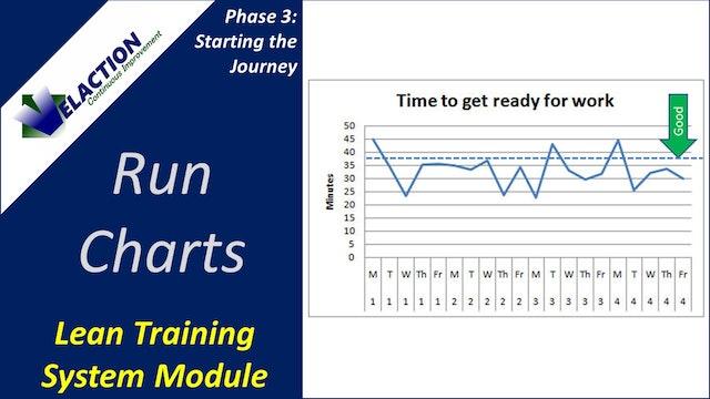 Run Charts (Training Module Video)