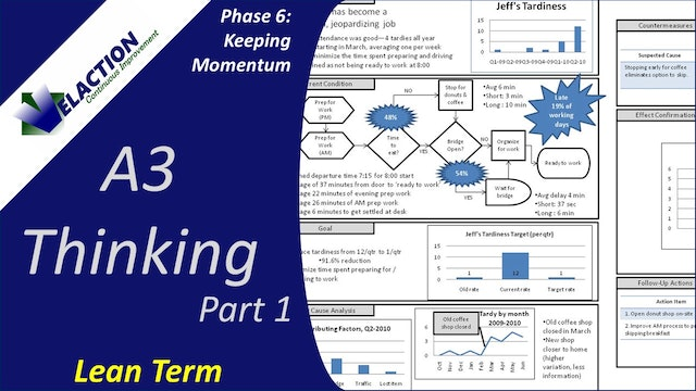 A3 Thinking Terminology (Continuous Improvement Companion)