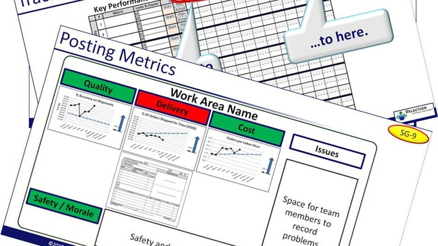 Managing With Metrics Trainer Materials (PPT, SG, 1xPDF Article)