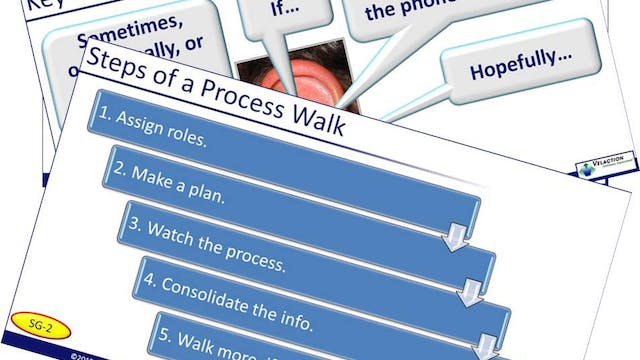 Kaizen - Process Walk (Office). Corporate License