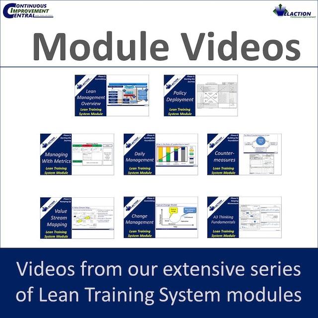 Lean Leadership LTS Module Videos