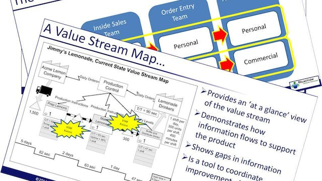 Value Stream Mapping/VSM (Current State). Corp Lic