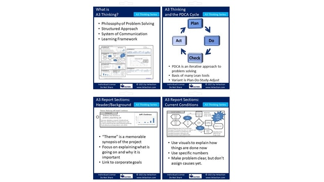 A3 Thinking Series Overview QRC - Set 1 (BETA)