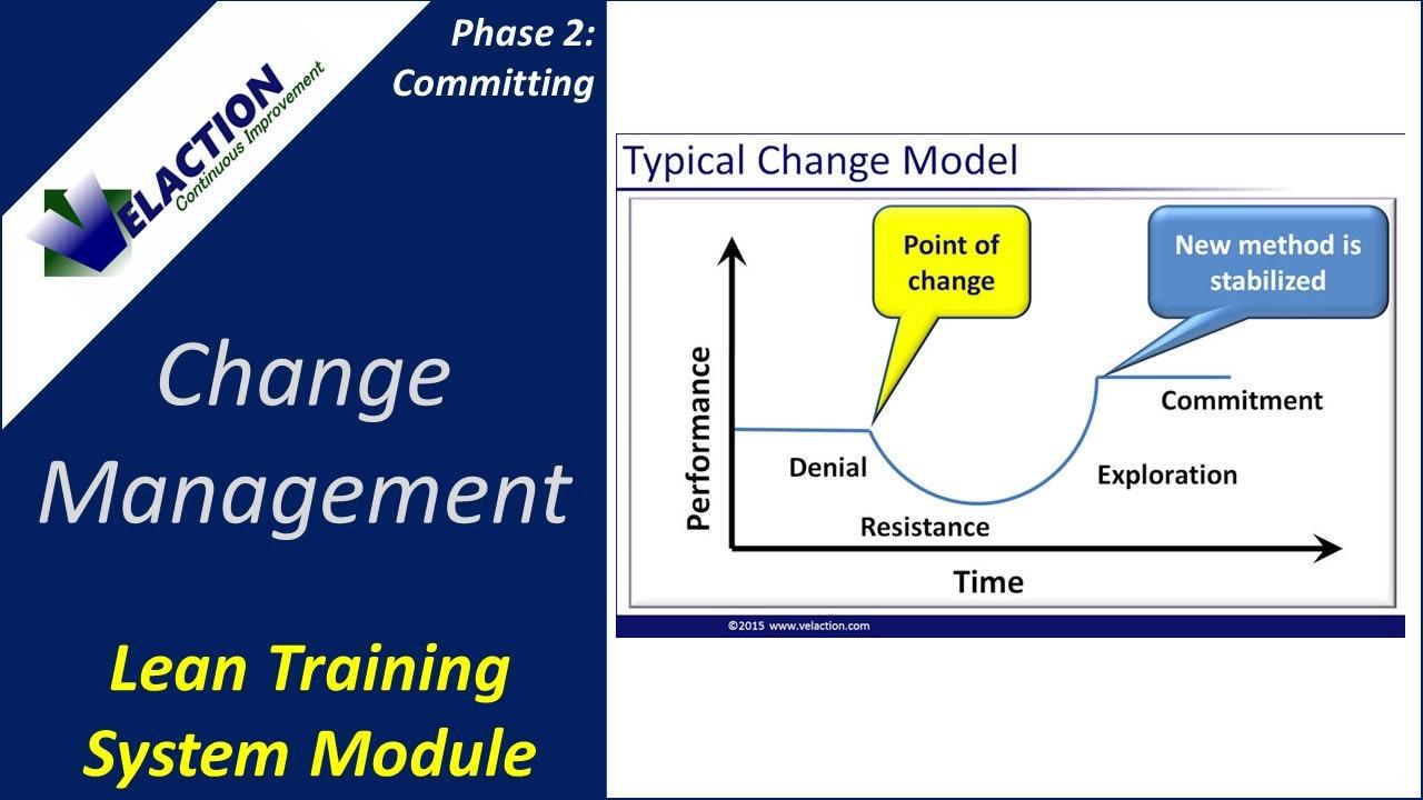 Change Management (Training Module Video)