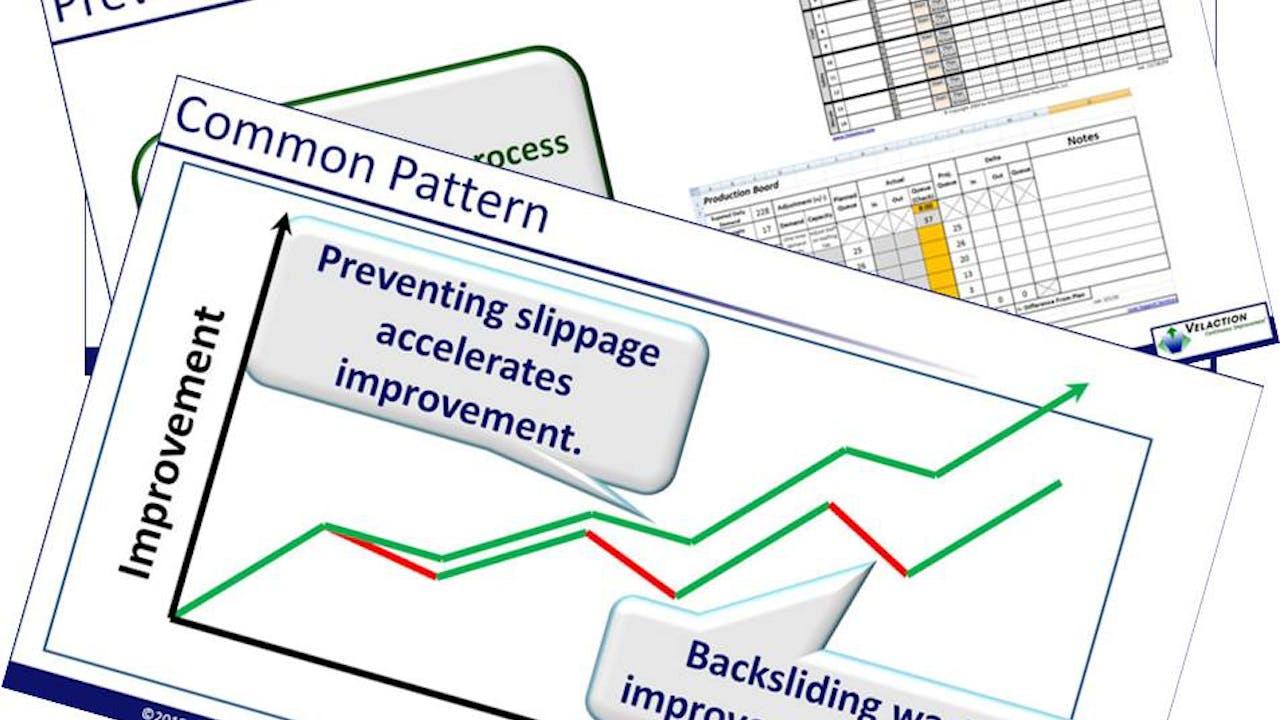Kaizen - Sustaining Gains. Corporate License
