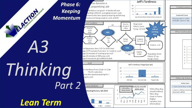 A3 Thinking Term (Part 2)