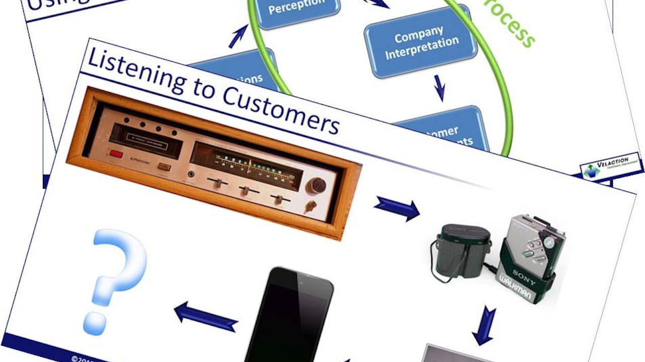 Voice of the Customer/VOC Overview. Corp License