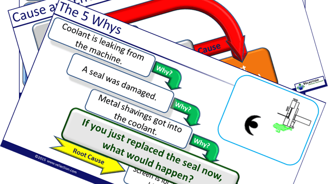 Root Cause Analysis and the 5 Whys Trainer Materials (PPT, SG, Quiz, Exercise)