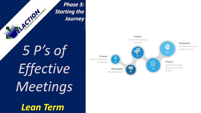 5 Ps of Effective Meetings (Video Term)