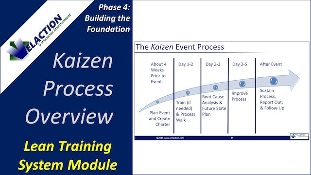 Kaizen Process Overview (Training Module Video)