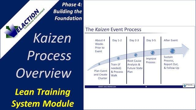 Kaizen Process Overview (Training Mod...
