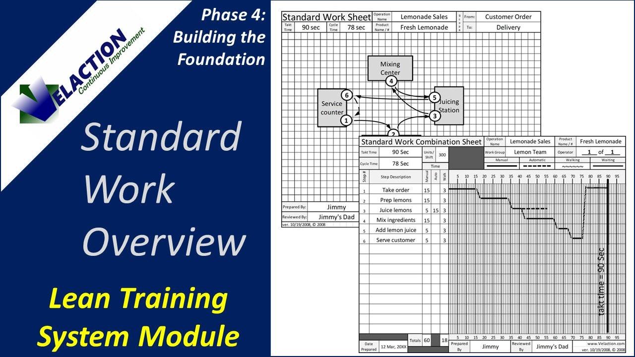 Standard Work (Lean Training System Module)