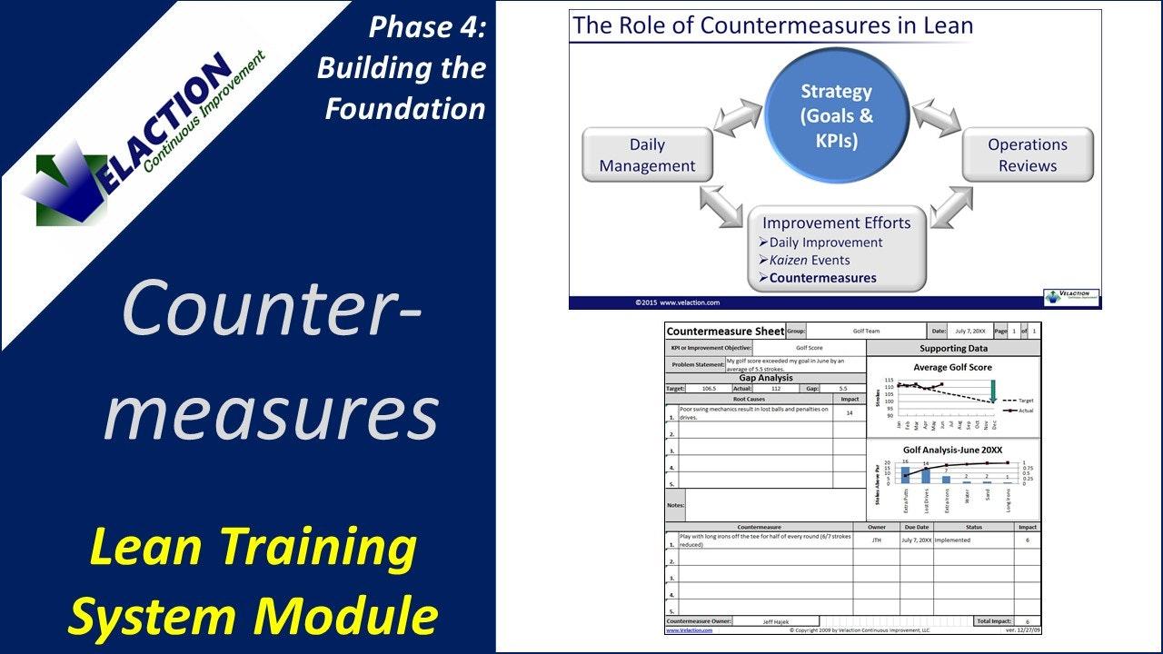 Countermeasures (Training Module Video)