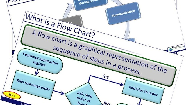 Flow Charts Trainer Materials (PPT, SG)