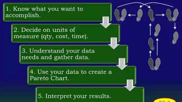 Pareto Charts (Legacy Module Video)